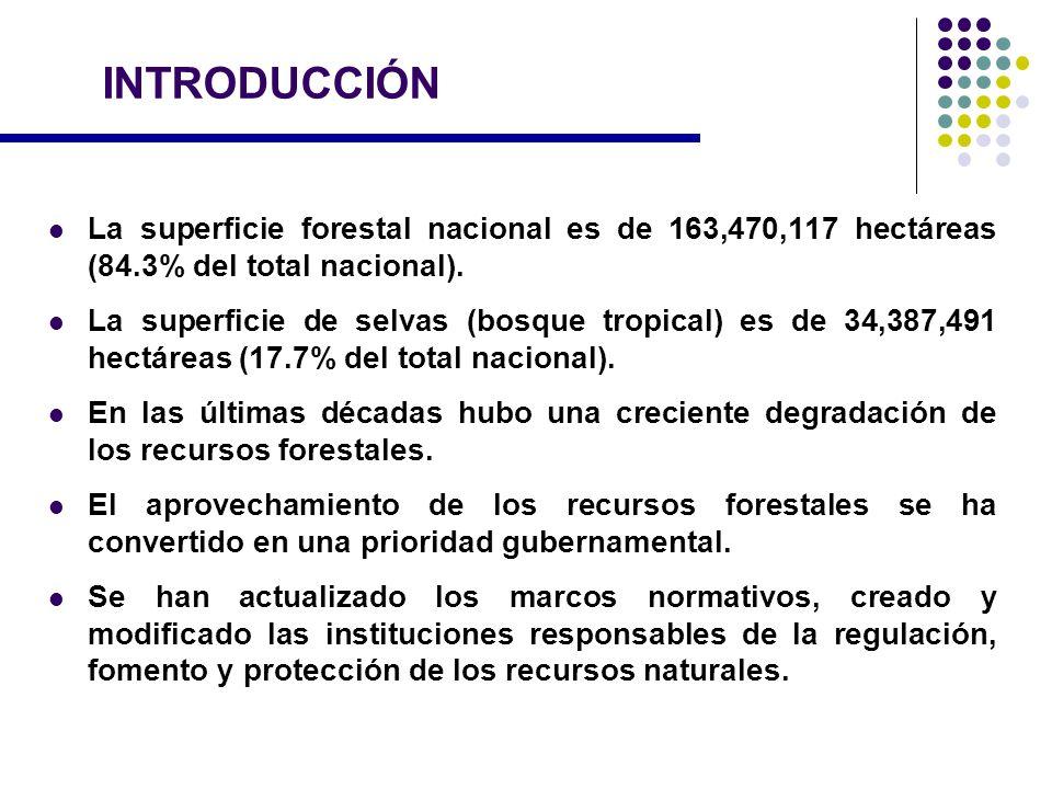 INTRODUCCIÓN La superficie forestal nacional es de 163,470,117 hectáreas (84.3% del total nacional).