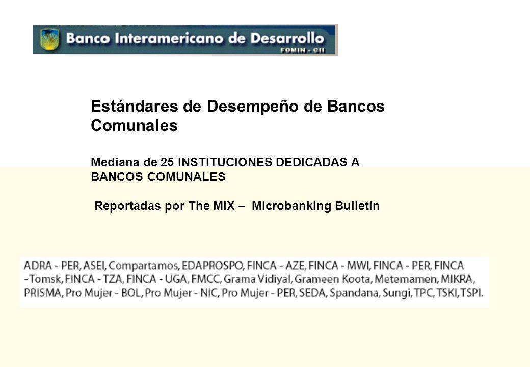 Estándares de Desempeño de Bancos Comunales