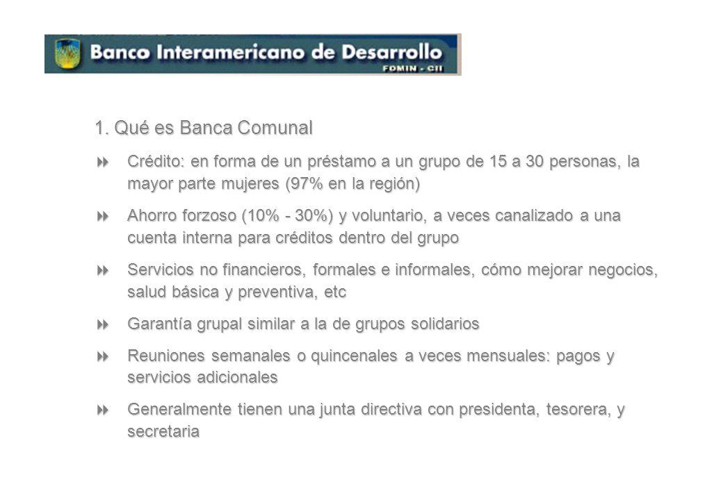 1. Qué es Banca Comunal Crédito: en forma de un préstamo a un grupo de 15 a 30 personas, la mayor parte mujeres (97% en la región)