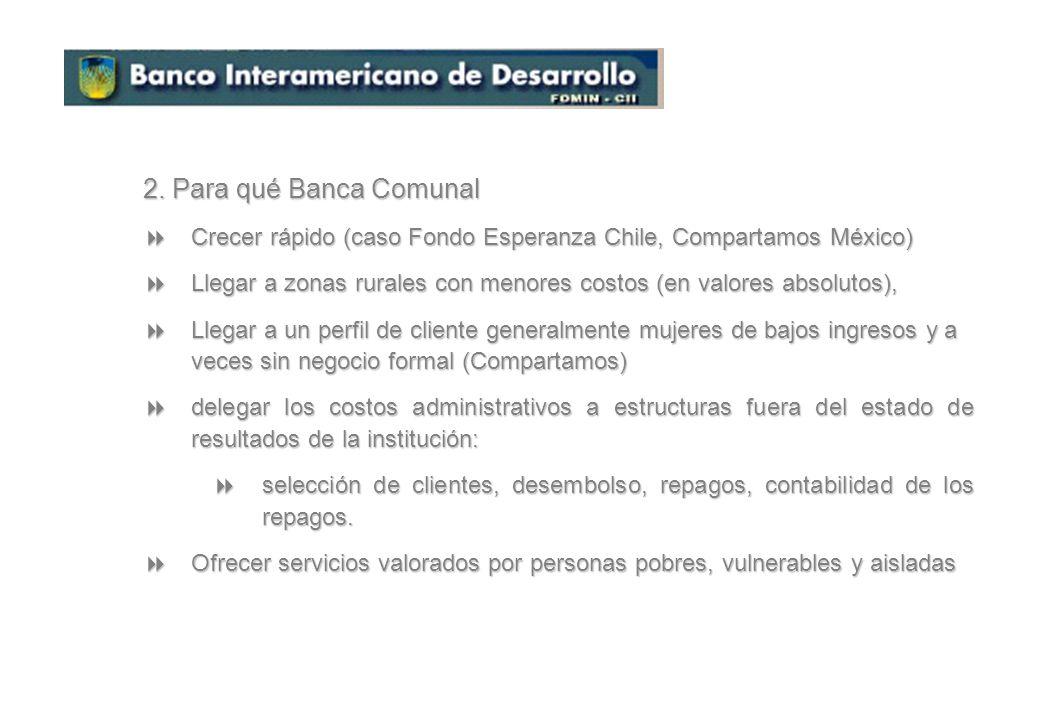 2. Para qué Banca ComunalCrecer rápido (caso Fondo Esperanza Chile, Compartamos México)