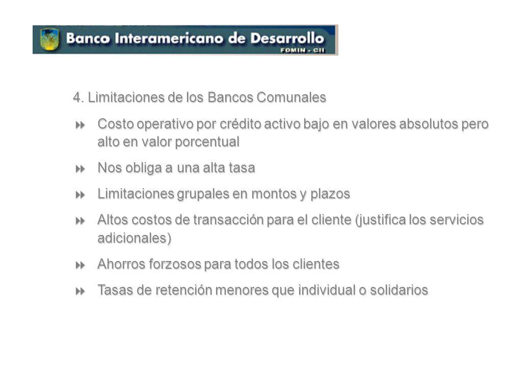 4. Limitaciones de los Bancos Comunales