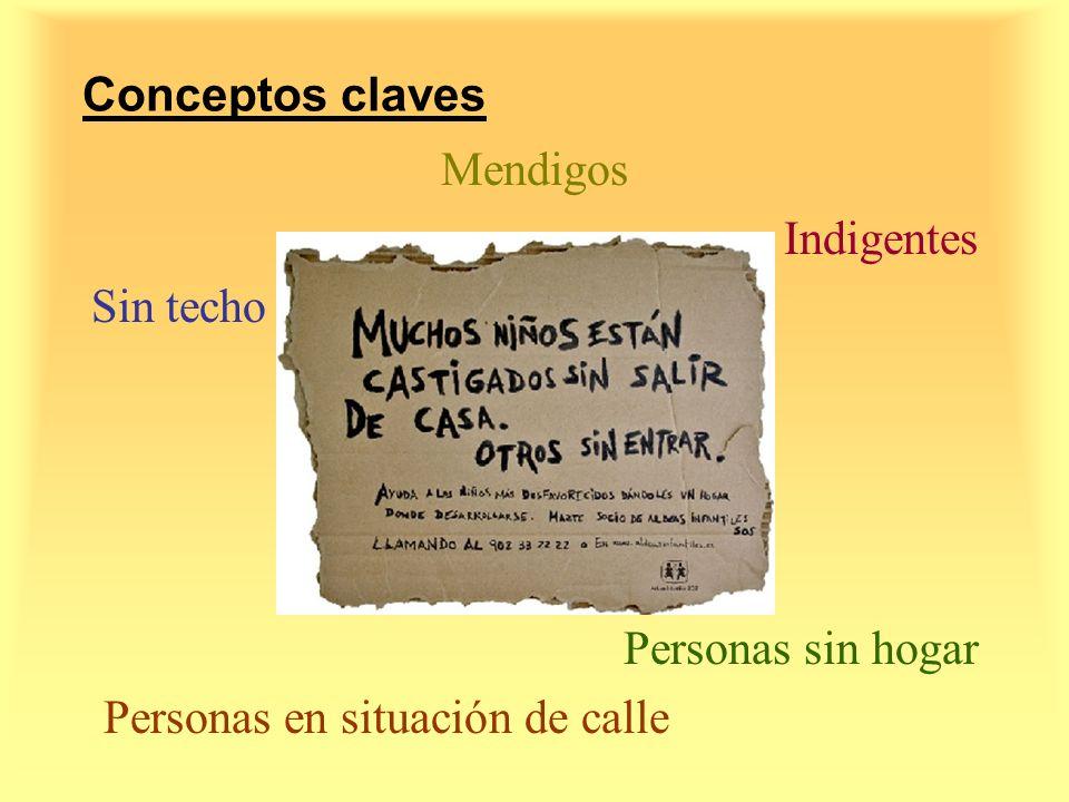 Conceptos claves Mendigos Indigentes Sin techo Personas sin hogar Personas en situación de calle