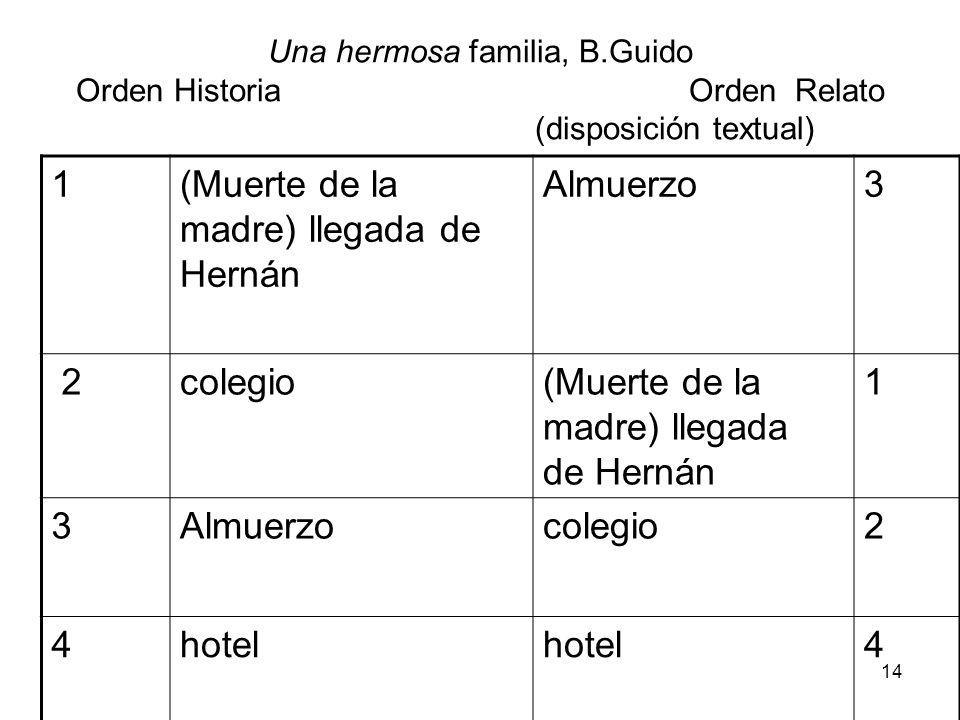 (Muerte de la madre) llegada de Hernán Almuerzo 3