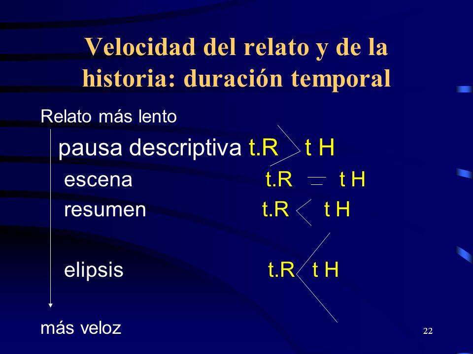 Velocidad del relato y de la historia: duración temporal