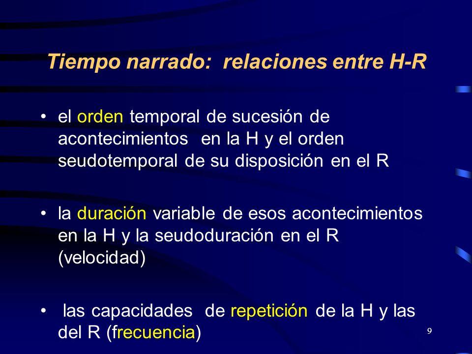 Tiempo narrado: relaciones entre H-R