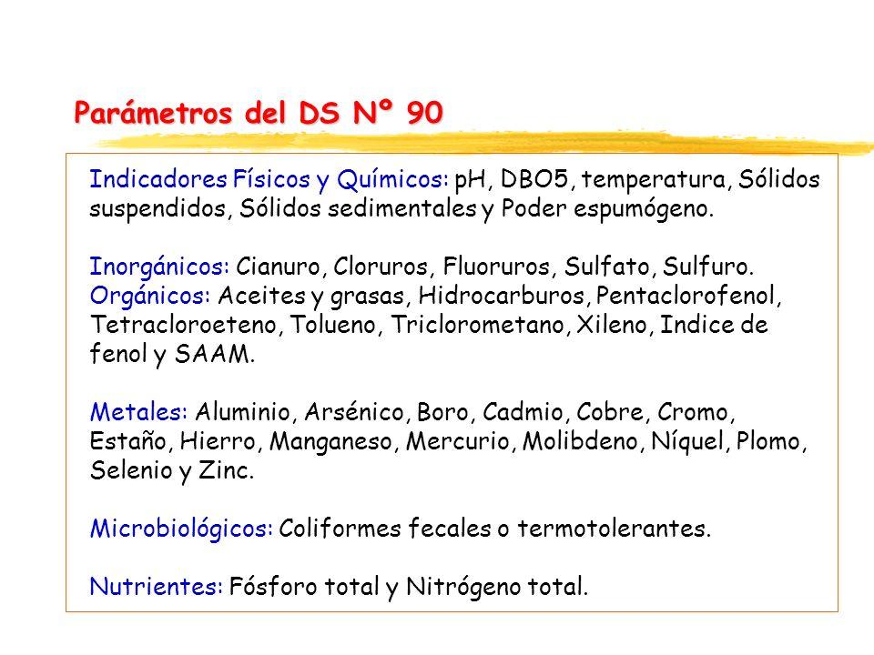 Parámetros del DS Nº 90 Indicadores Físicos y Químicos: pH, DBO5, temperatura, Sólidos suspendidos, Sólidos sedimentales y Poder espumógeno.