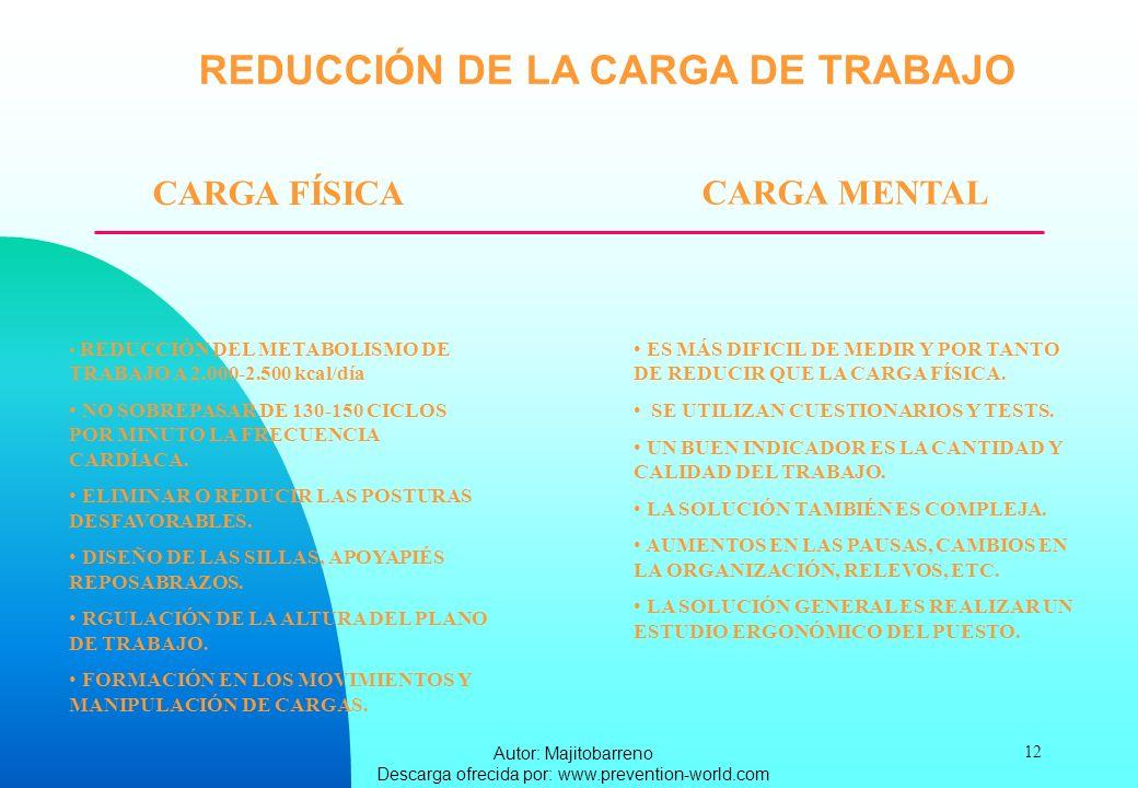 REDUCCIÓN DE LA CARGA DE TRABAJO