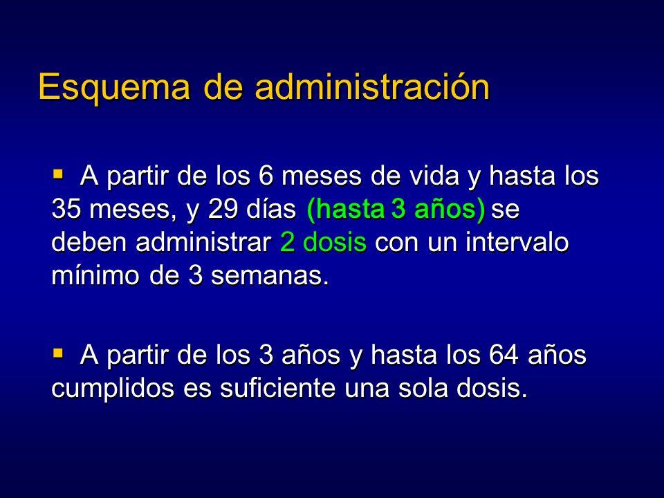 Esquema de administración