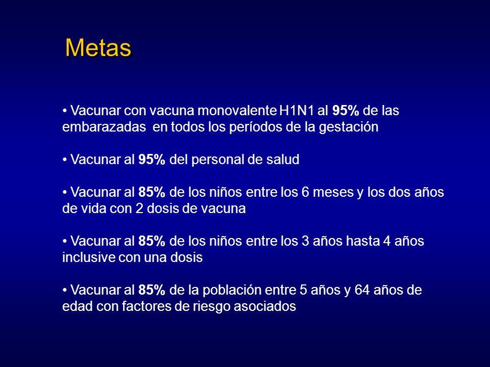 Metas Vacunar con vacuna monovalente H1N1 al 95% de las embarazadas en todos los períodos de la gestación.