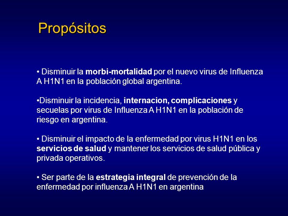 Propósitos Disminuir la morbi-mortalidad por el nuevo virus de Influenza A H1N1 en la población global argentina.