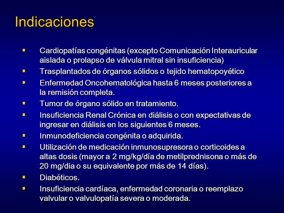 Indicaciones Cardiopatías congénitas (excepto Comunicación Interauricular aislada o prolapso de válvula mitral sin insuficiencia)