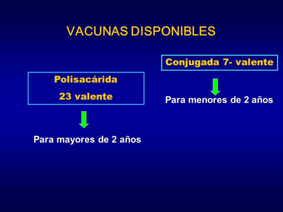 VACUNAS DISPONIBLES Conjugada 7- valente Polisacárida 23 valente