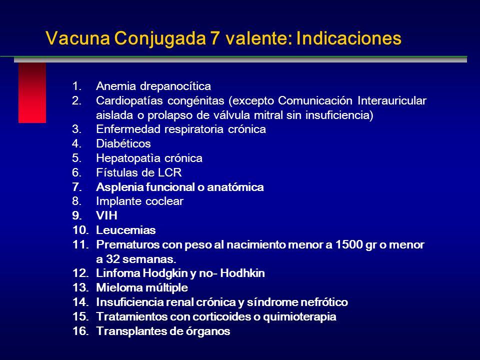 Vacuna Conjugada 7 valente: Indicaciones