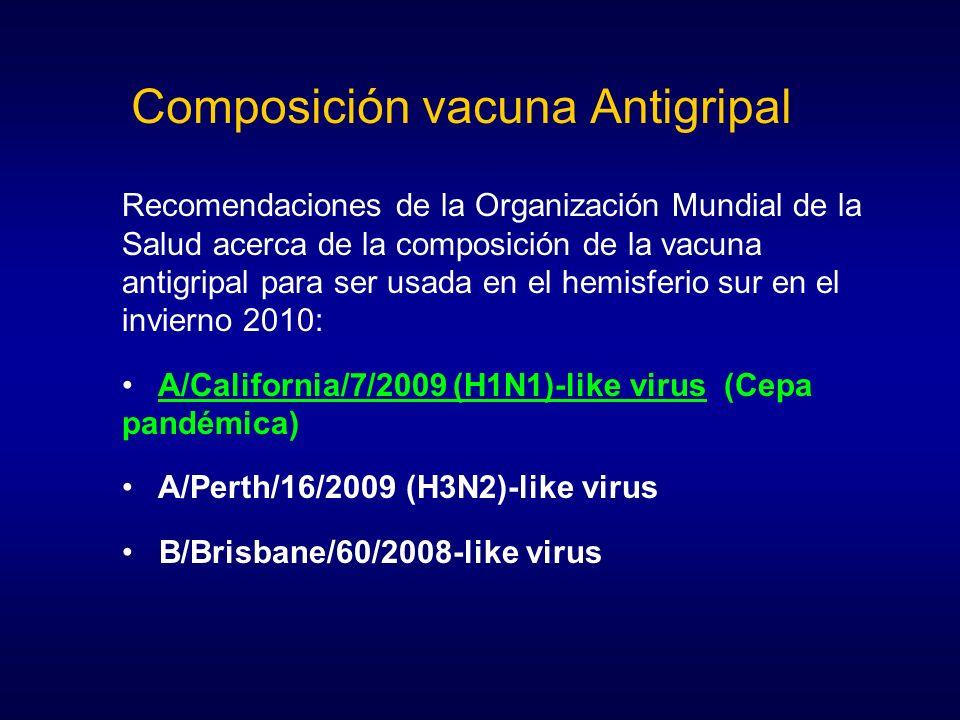 Composición vacuna Antigripal