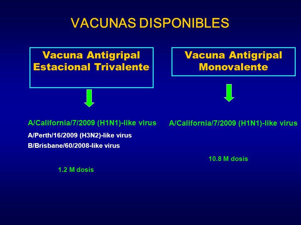 VACUNAS DISPONIBLES Vacuna Antigripal Estacional Trivalente