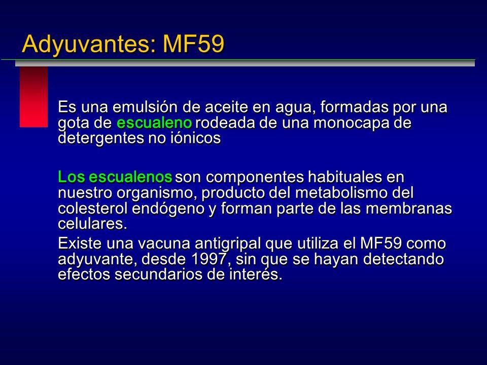 Adyuvantes: MF59 Es una emulsión de aceite en agua, formadas por una gota de escualeno rodeada de una monocapa de detergentes no iónicos.