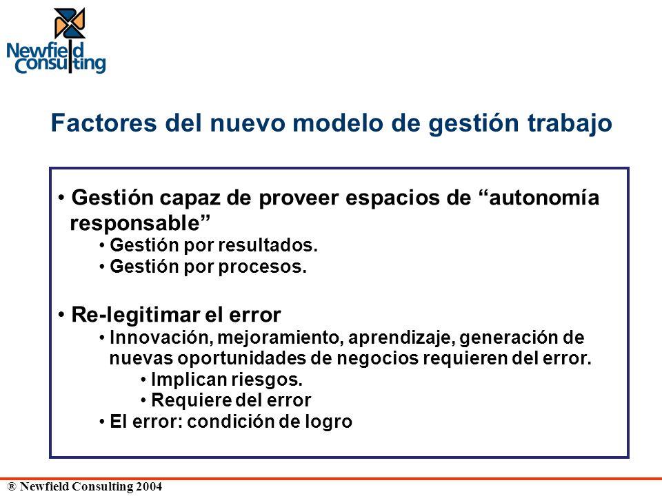 Factores del nuevo modelo de gestión trabajo