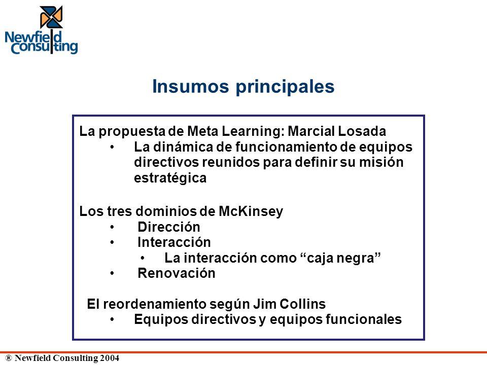 Insumos principales La propuesta de Meta Learning: Marcial Losada