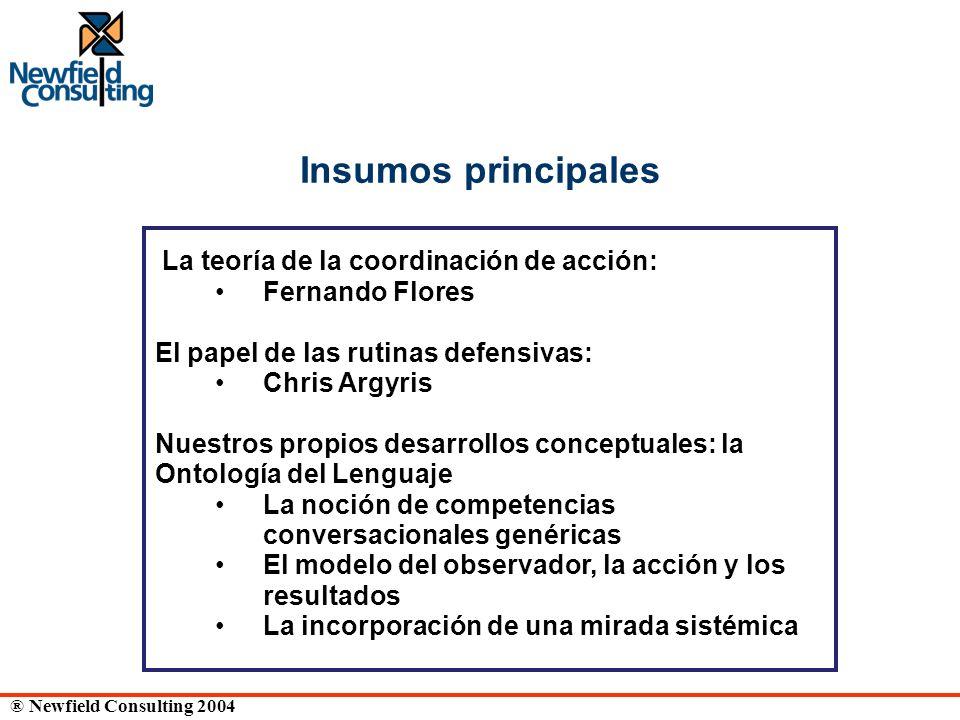 Insumos principales La teoría de la coordinación de acción: