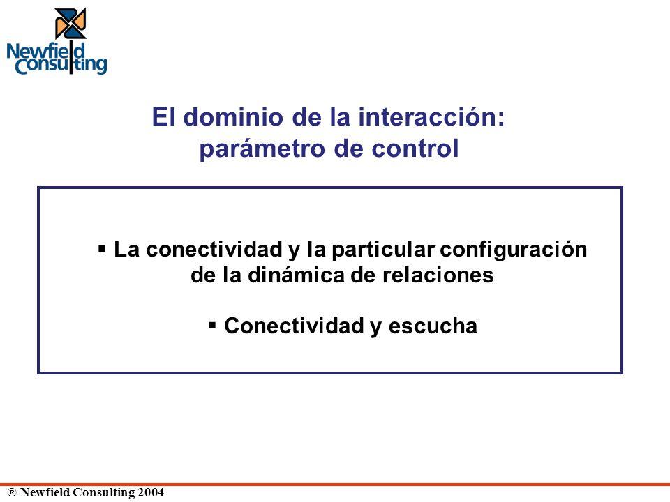 El dominio de la interacción: parámetro de control
