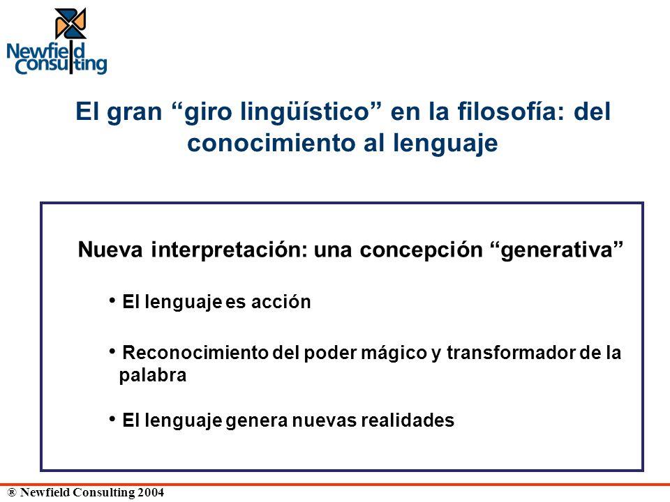 El gran giro lingüístico en la filosofía: del conocimiento al lenguaje