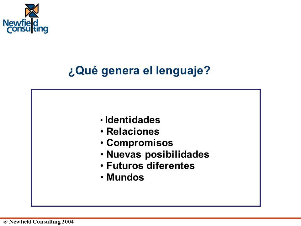 ¿Qué genera el lenguaje