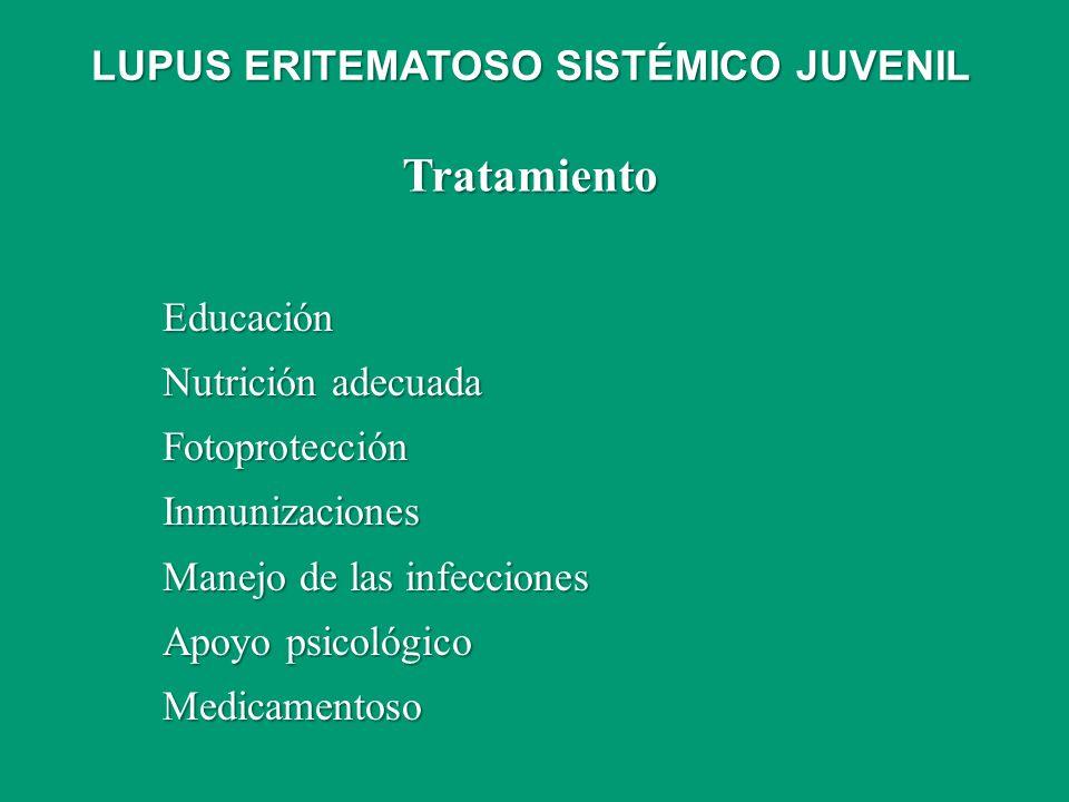 Tratamiento LUPUS ERITEMATOSO SISTÉMICO JUVENIL Educación