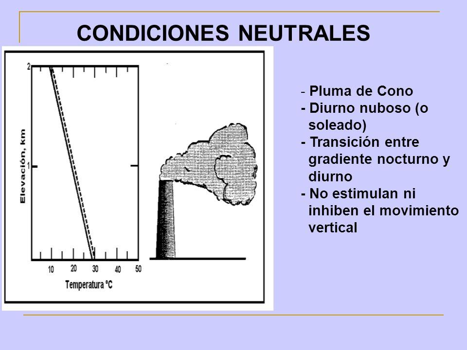 CONDICIONES NEUTRALES