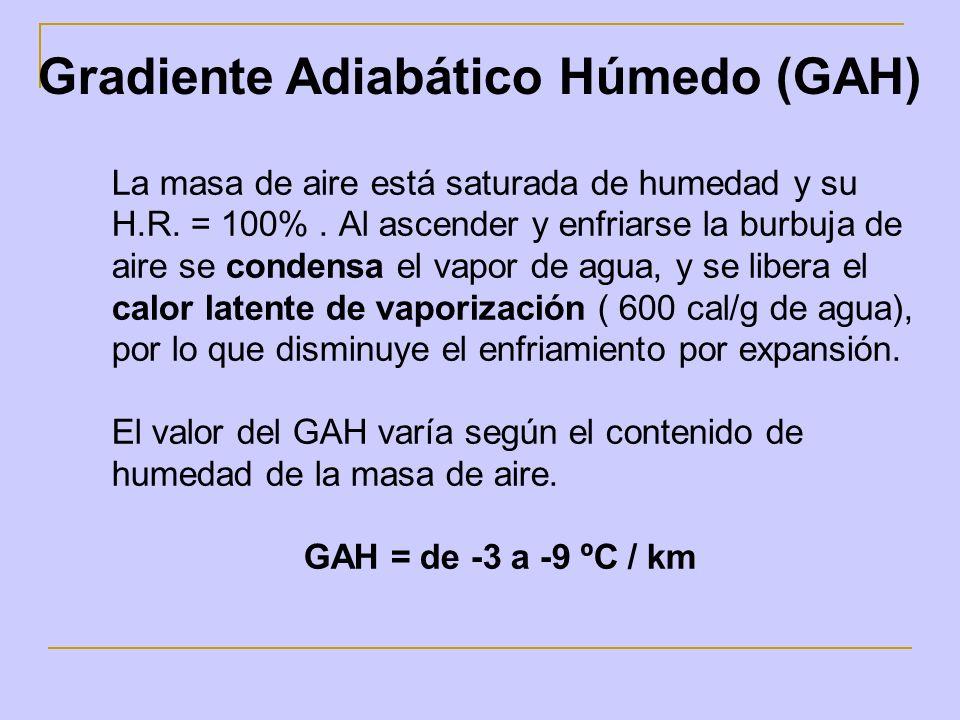 Gradiente Adiabático Húmedo (GAH)