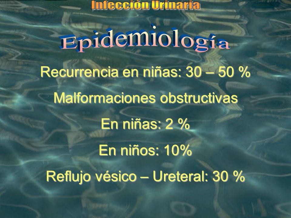Recurrencia en niñas: 30 – 50 % Malformaciones obstructivas