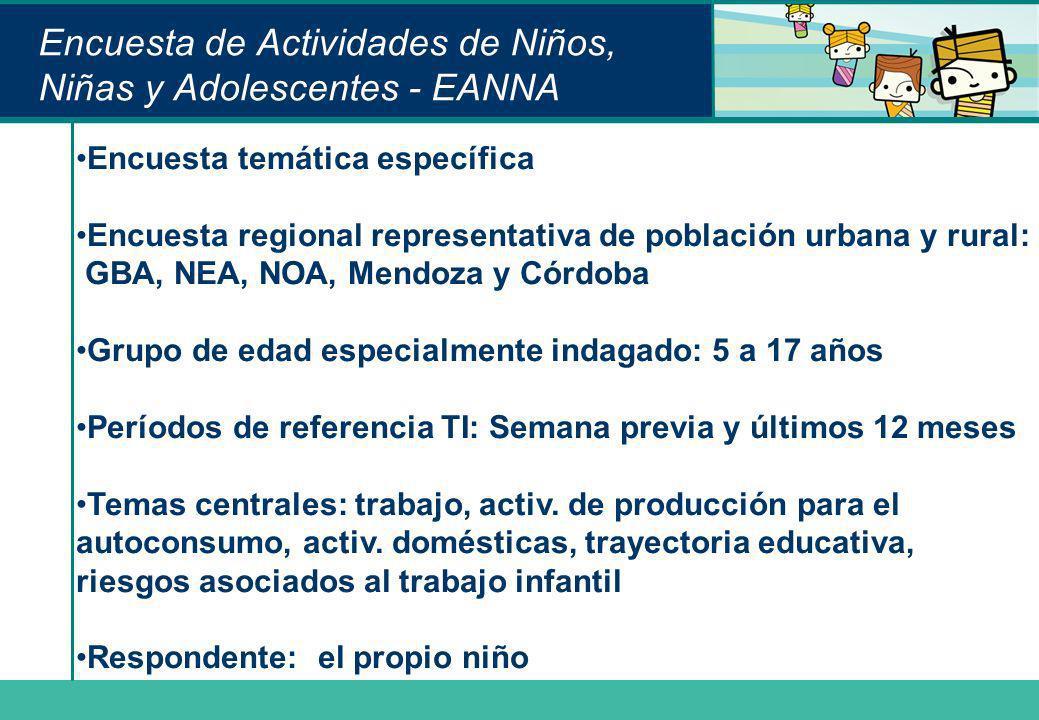 Encuesta de Actividades de Niños, Niñas y Adolescentes - EANNA