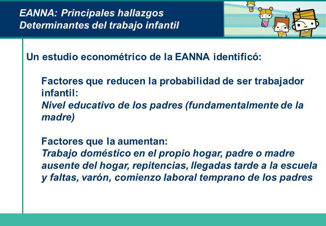 EANNA: Principales hallazgos Determinantes del trabajo infantil
