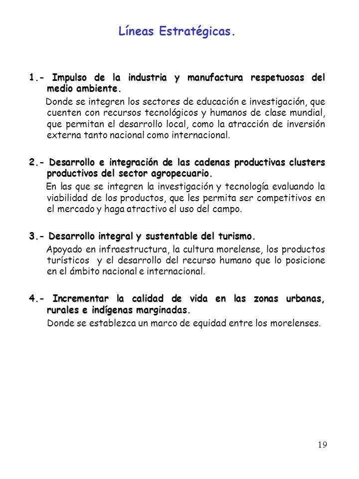 Líneas Estratégicas. 1.- Impulso de la industria y manufactura respetuosas del medio ambiente.