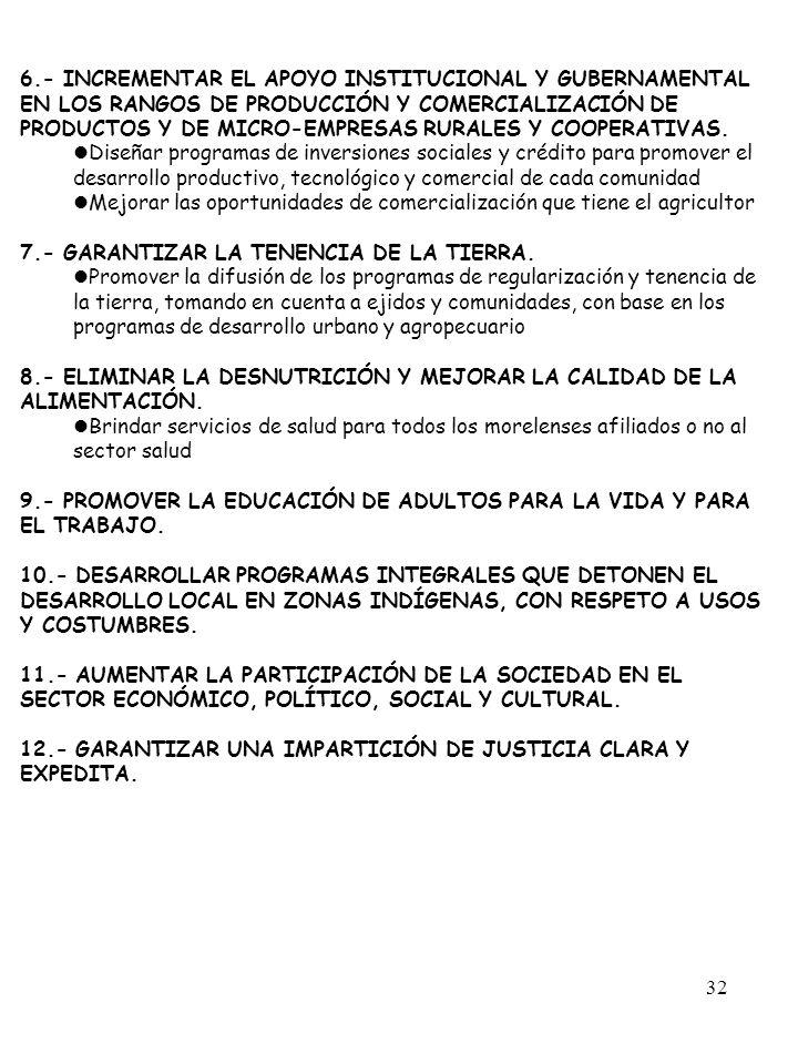 6.- INCREMENTAR EL APOYO INSTITUCIONAL Y GUBERNAMENTAL EN LOS RANGOS DE PRODUCCIÓN Y COMERCIALIZACIÓN DE PRODUCTOS Y DE MICRO-EMPRESAS RURALES Y COOPERATIVAS.