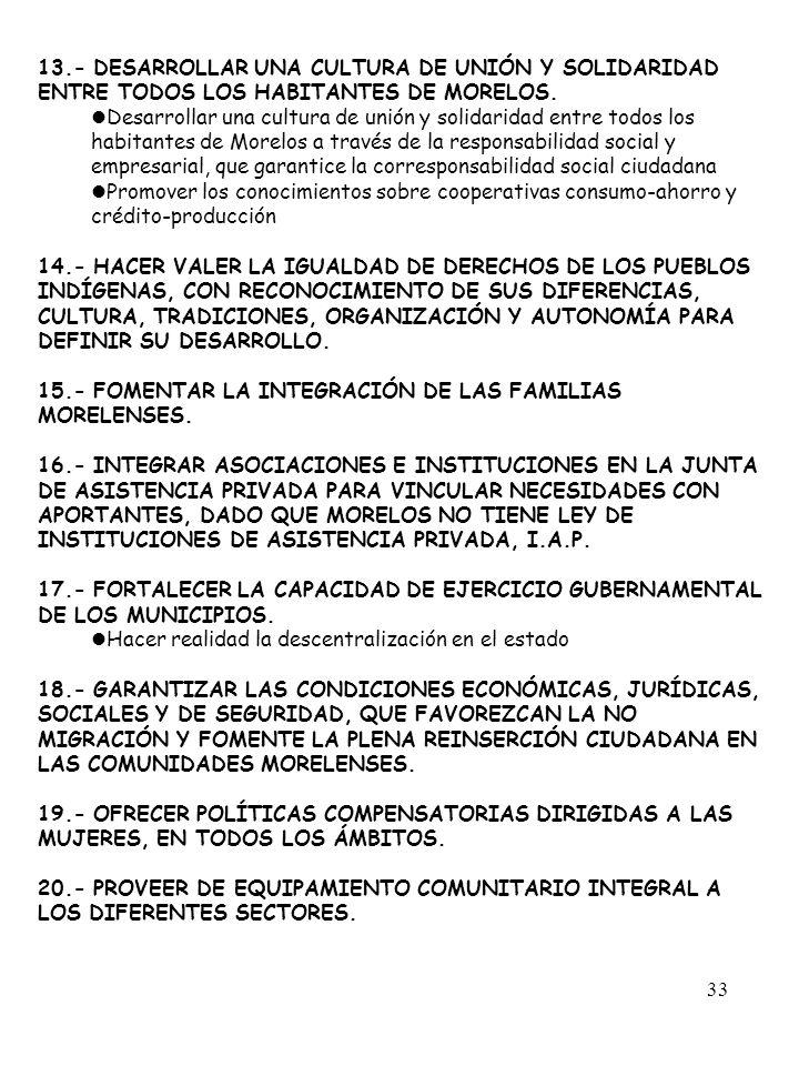 13.- DESARROLLAR UNA CULTURA DE UNIÓN Y SOLIDARIDAD ENTRE TODOS LOS HABITANTES DE MORELOS.