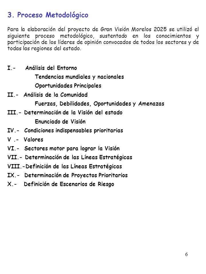 3. Proceso Metodológico