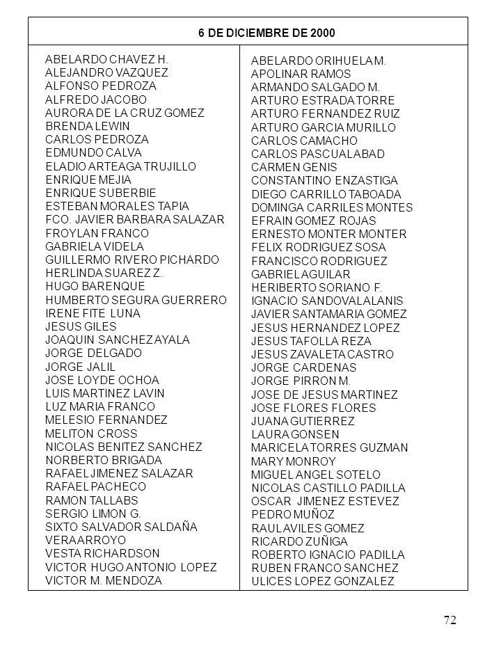 6 DE DICIEMBRE DE 2000 ABELARDO CHAVEZ H. ALEJANDRO VAZQUEZ. ALFONSO PEDROZA. ALFREDO JACOBO. AURORA DE LA CRUZ GOMEZ.