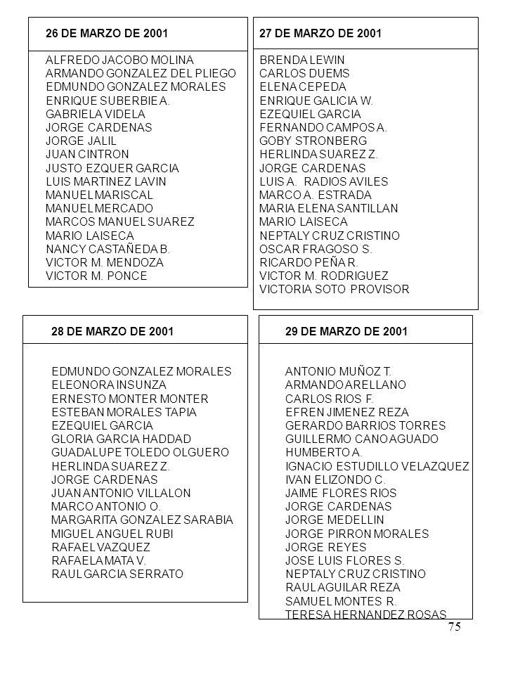 26 DE MARZO DE 2001 ALFREDO JACOBO MOLINA. ARMANDO GONZALEZ DEL PLIEGO. EDMUNDO GONZALEZ MORALES.