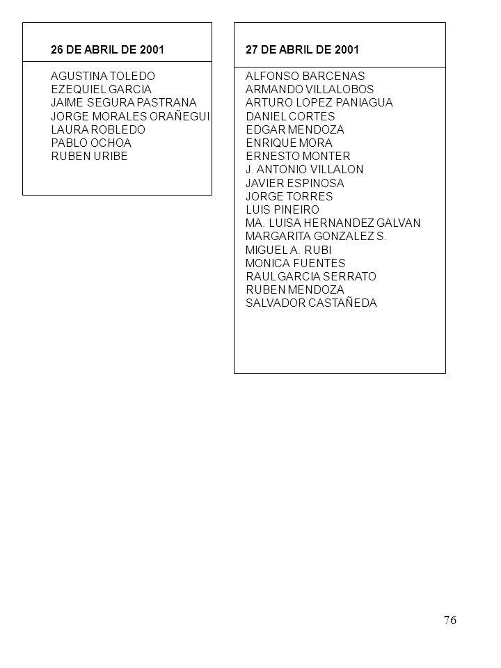 26 DE ABRIL DE 2001 AGUSTINA TOLEDO. EZEQUIEL GARCIA. JAIME SEGURA PASTRANA. JORGE MORALES ORAÑEGUI.