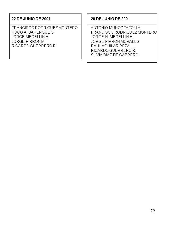 22 DE JUNIO DE 2001 FRANCISCO RODRIGUEZ MONTERO. HUGO A. BARENQUE O. JORGE MEDELLIN H. JORGE PIRRON M.