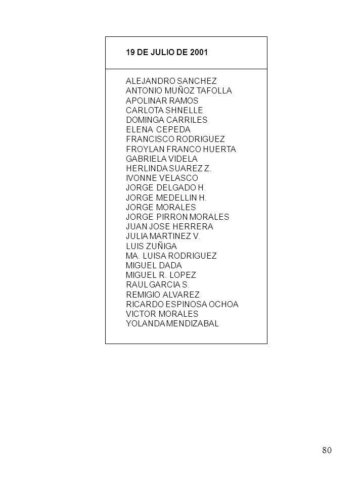 19 DE JULIO DE 2001 ALEJANDRO SANCHEZ. ANTONIO MUÑOZ TAFOLLA. APOLINAR RAMOS. CARLOTA SHNELLE. DOMINGA CARRILES.