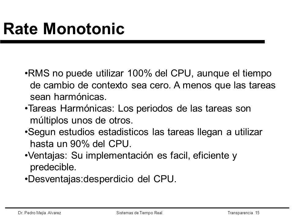 Rate Monotonic RMS no puede utilizar 100% del CPU, aunque el tiempo