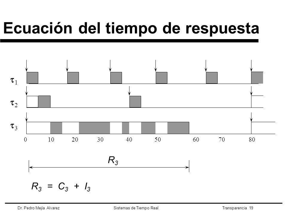 Ecuación del tiempo de respuesta
