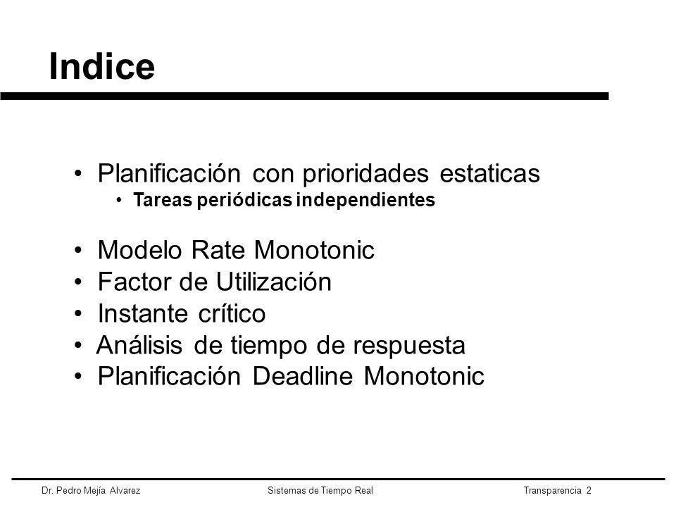 Indice Planificación con prioridades estaticas Modelo Rate Monotonic