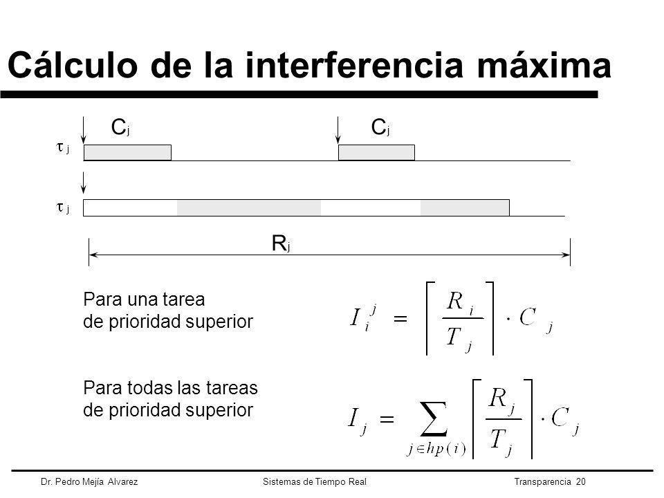 Cálculo de la interferencia máxima