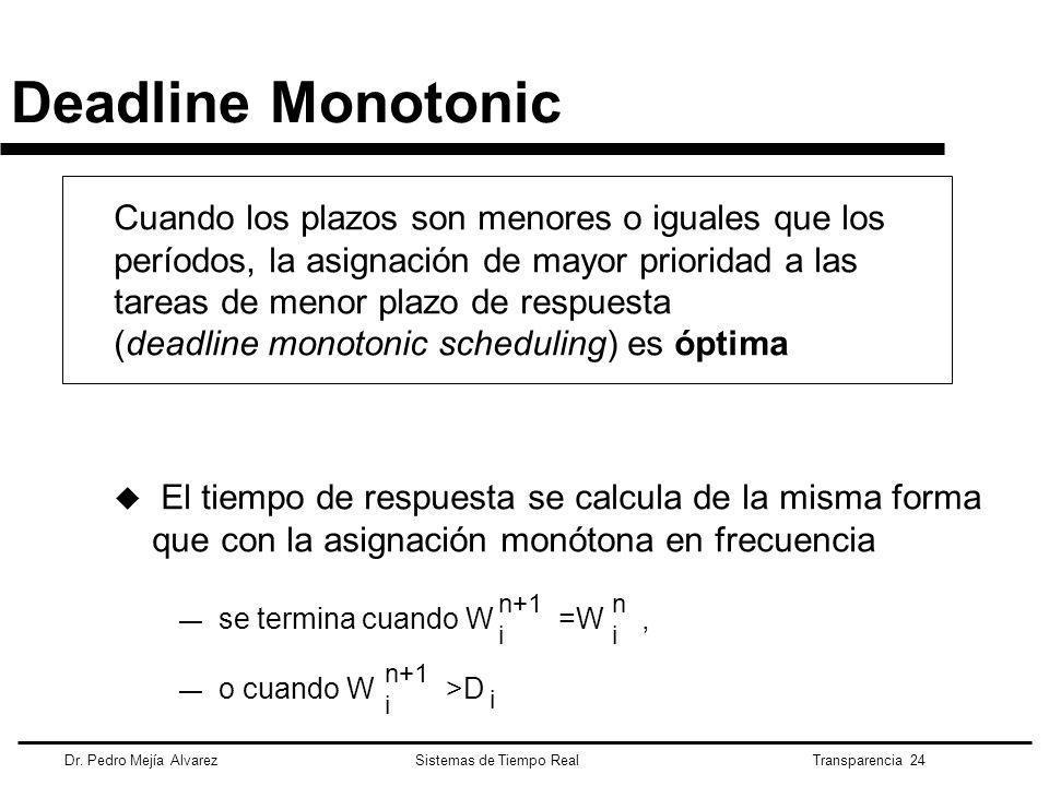Deadline Monotonic Cuando los plazos son menores o iguales que los