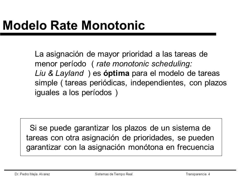 Modelo Rate Monotonic La asignación de mayor prioridad a las tareas de