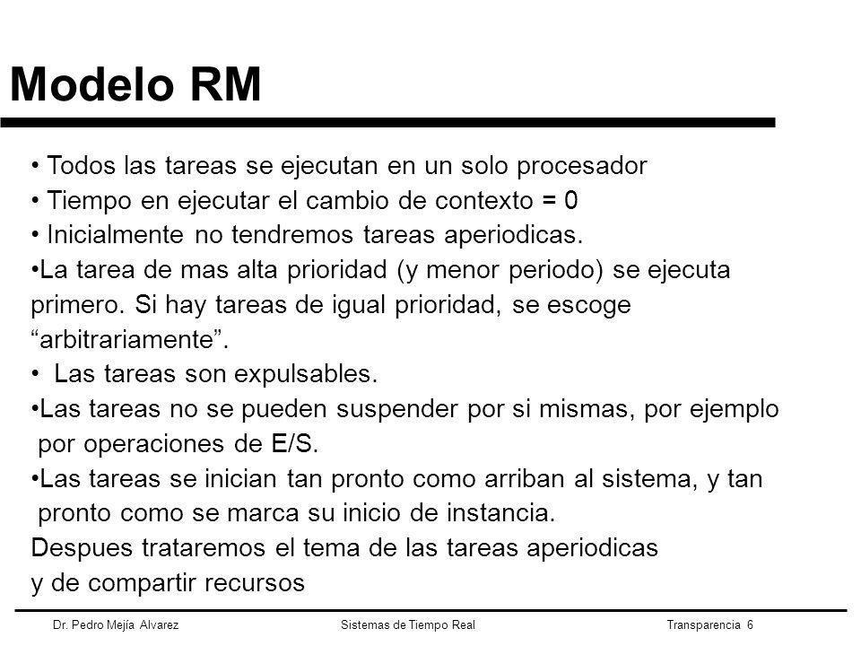 Modelo RM Todos las tareas se ejecutan en un solo procesador