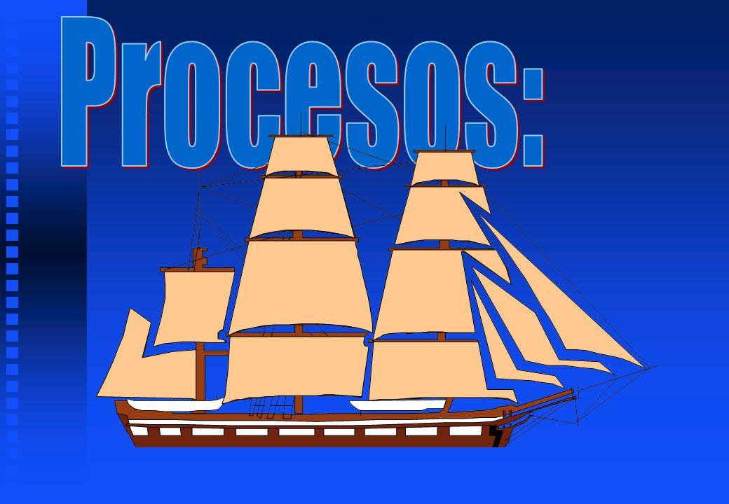 Procesos: 10 minutos hasta los procesos