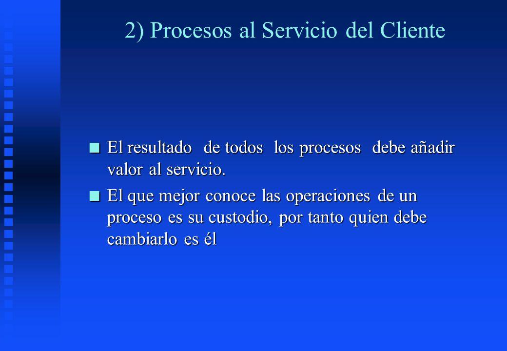2) Procesos al Servicio del Cliente